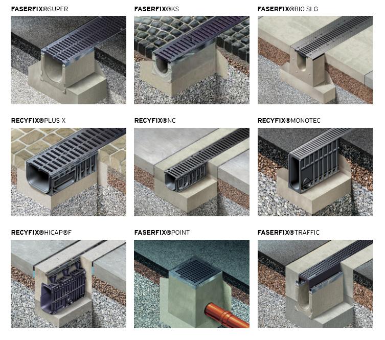 betonske kanalete za odvodnjavanje